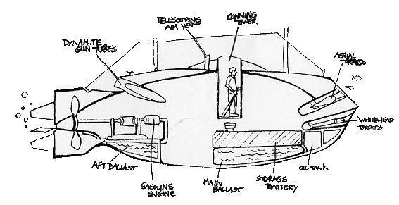 general dynamics electric boat corporation. Black Bedroom Furniture Sets. Home Design Ideas